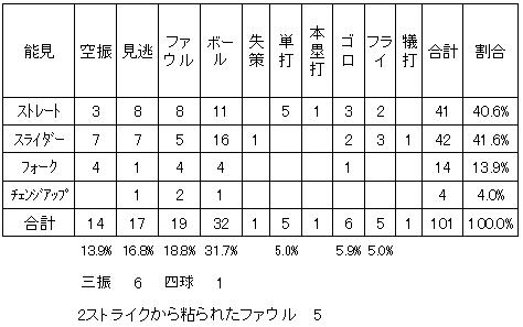 20110618DATA4.jpg