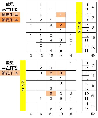 20110618DATA6.jpg
