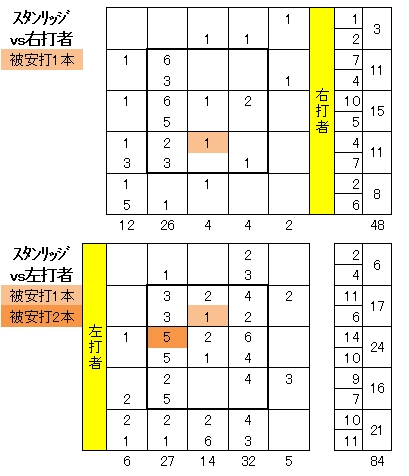 20110619DATA6.jpg