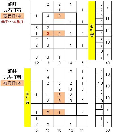 20110625DATA5.jpg