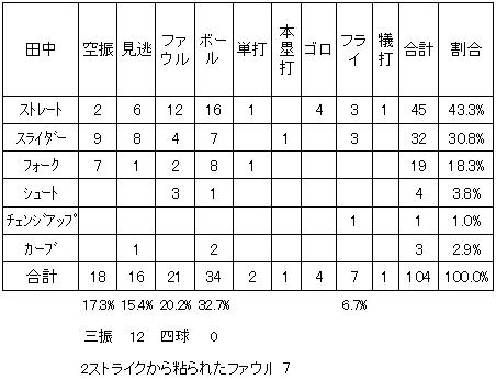 20110625DATA8.jpg