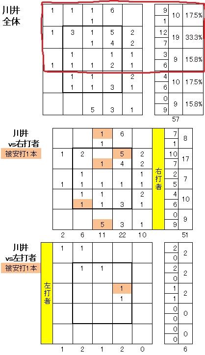 20110626DATA7.jpg