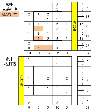 20110627DATA10.jpg
