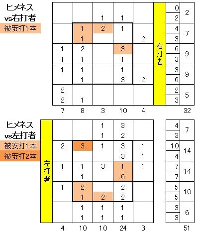 20110630DATA4.jpg