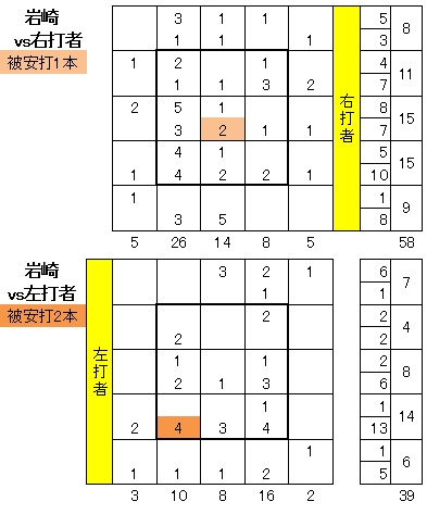 20110630DATA5.jpg