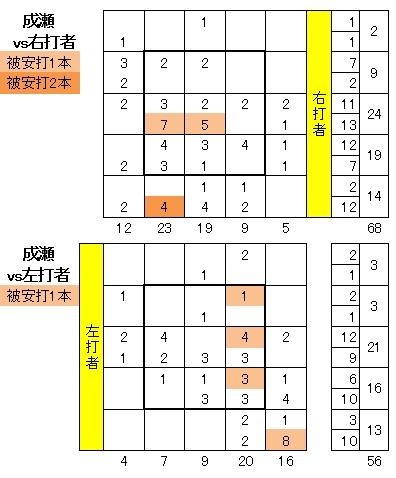 20110701DATA7.jpg