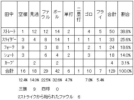 20110701DATA8.jpg