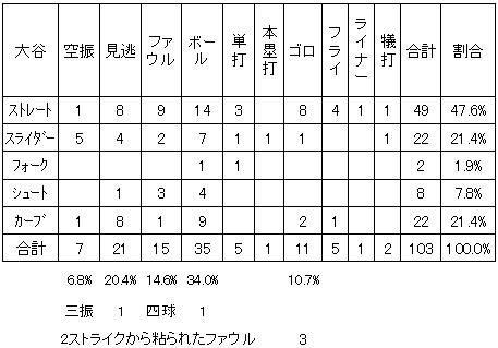 20110702DATA11.jpg