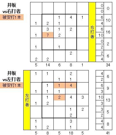 20110702DATA8.jpg