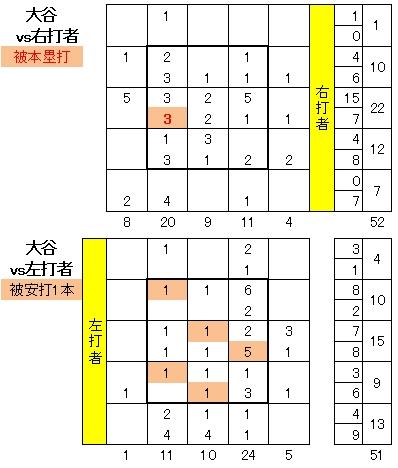 20110702DATA9.jpg