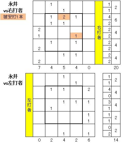 20110703DATA4.jpg