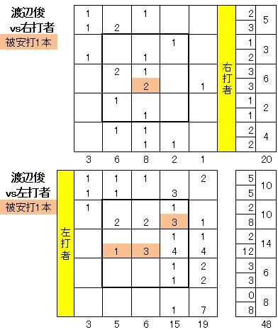 20110703DATA5.jpg