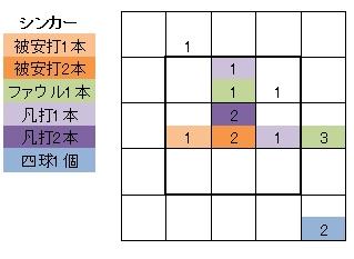 20110703DATA8.jpg