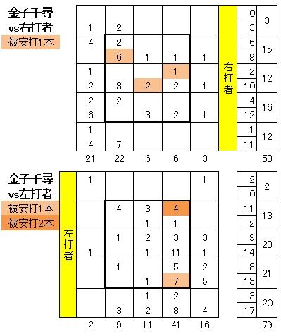 20110705DATA6.jpg