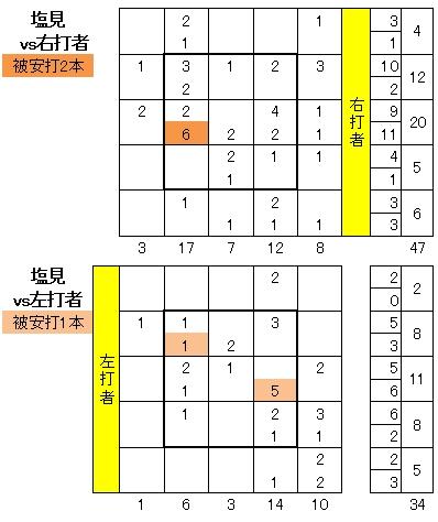 20110705DATA7.jpg