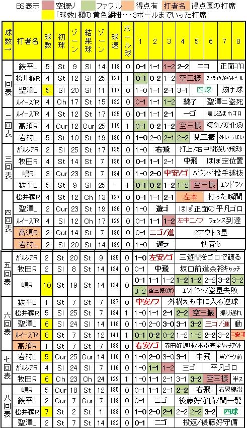 20110706DATA2.jpg