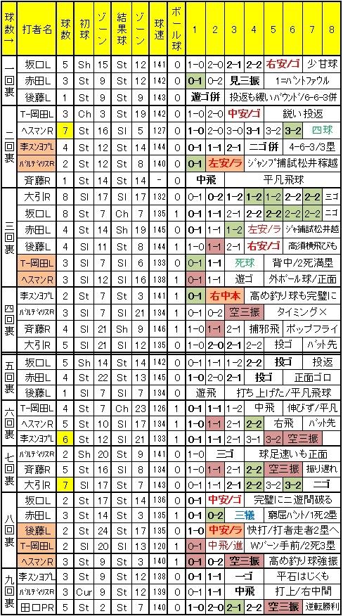 20110706DATA4.jpg