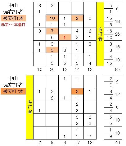 20110706DATA5.jpg
