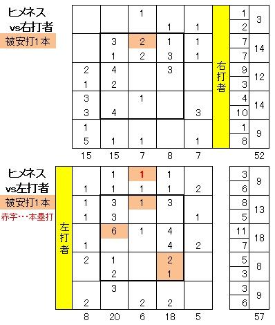 20110706DATA6.jpg
