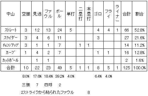 20110706DATA7.jpg