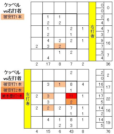 20110710DATA4.jpg