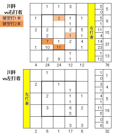 20110710DATA5.jpg