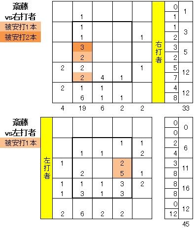 20110711DATA7.jpg