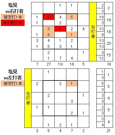 20110711DATA8.jpg