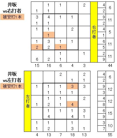 20110713DATA7.jpg