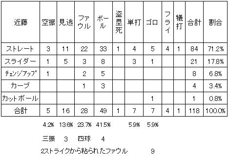 20110716DATA12.jpg
