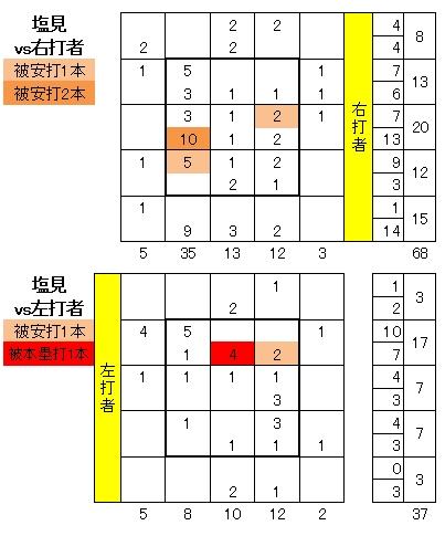 20110716DATA9.jpg