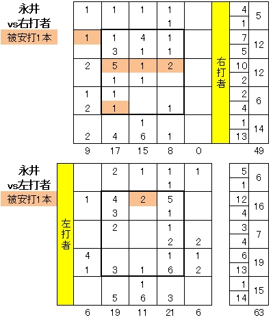 20110717DATA5.jpg