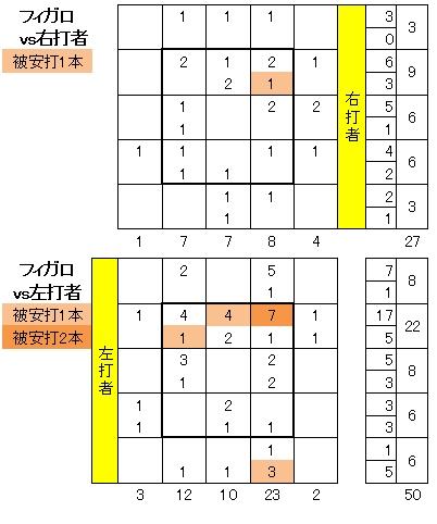 20110717DATA6.jpg