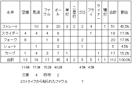 20110717DATA7.jpg