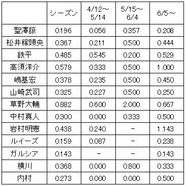 20110718DATA1.jpg