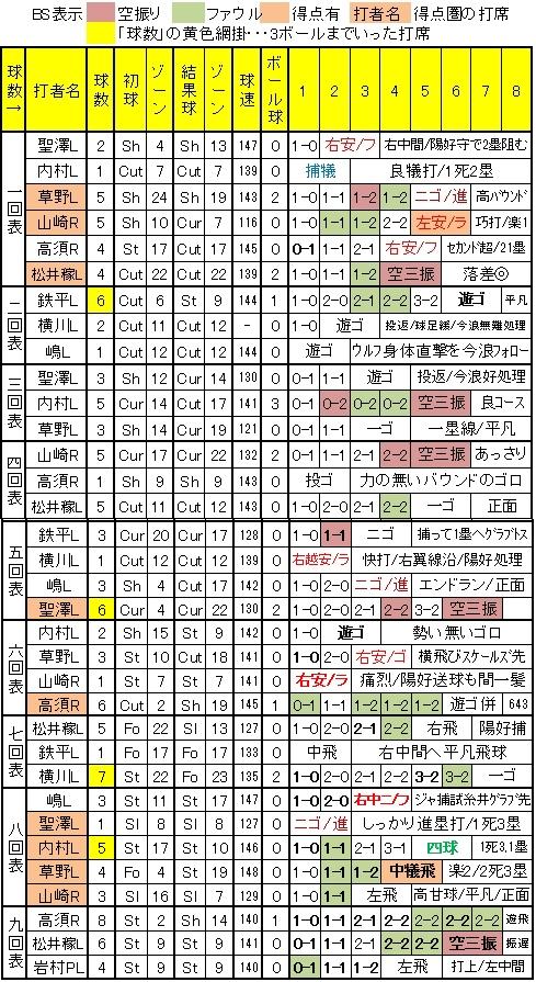 20110719DATA2.jpg
