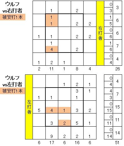 20110719DATA4.jpg