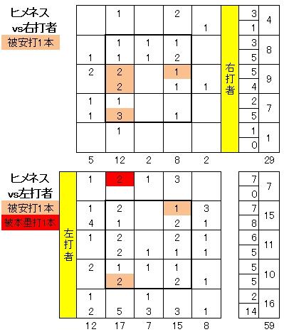 20110719DATA5.jpg